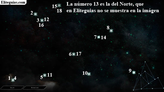 Constelación: Belenas