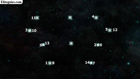 Constelación: Eluvia