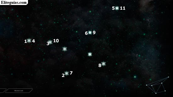 Constelación: Fenrir