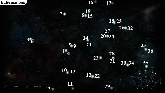 Constelación: Fulmenos