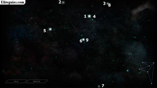 Constelación: Kios