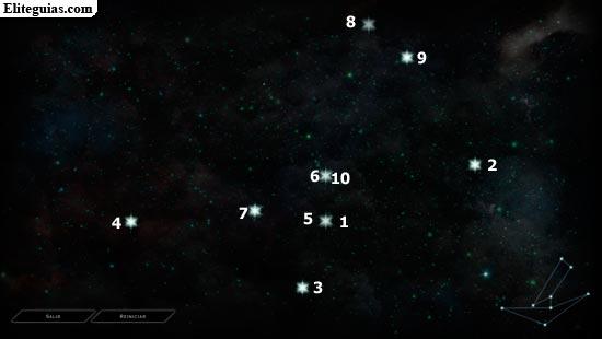 Constelación: Peraquialus