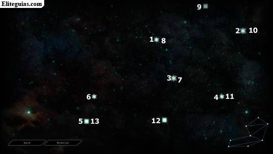 Constelación: Servani