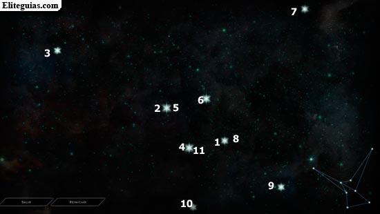 Constelación: Tenebrium