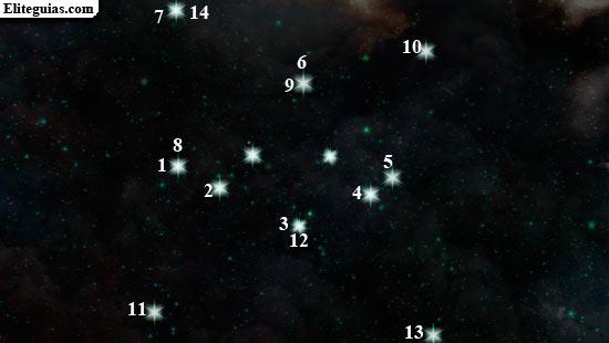 Constelación: Visus