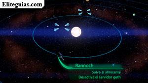Rannoch