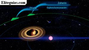 Zaherin