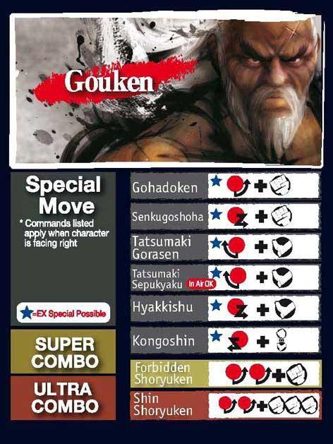 Street Fighter 4 Gouken