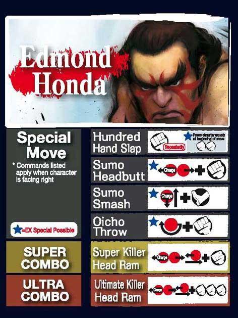 Street Fighter 4 Edmond Honda