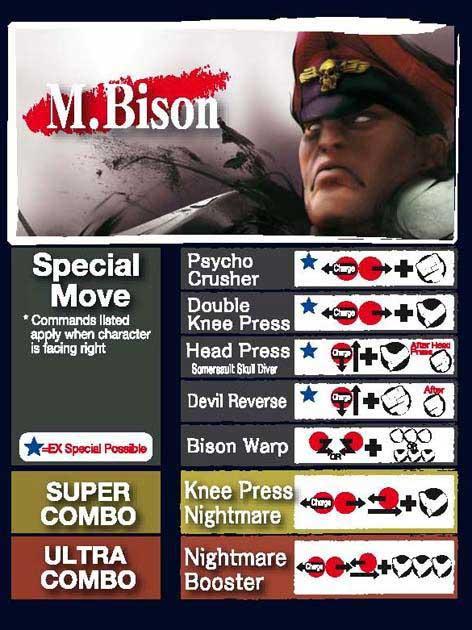 Street Fighter 4 Bison