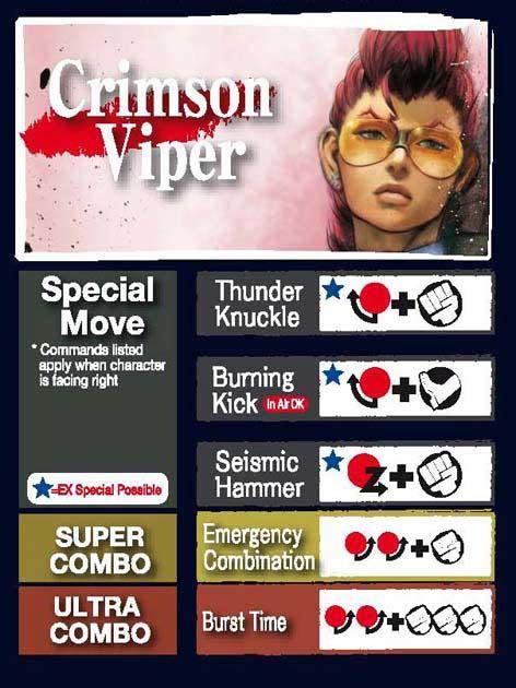 Street Fighter 4 Crimson Viper
